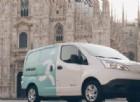 Milkman raccoglie oltre 1 milione di euro: vola la startup dei pacchi