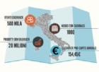 Il cashback in Italia