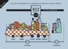 Food&Grocery, un mercato online che vale 812 milioni di euro