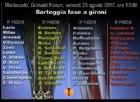 Sorteggi: l'urna di Montecarlo sorride al Milan