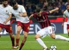 Milan ancora ko: due facce di una stessa medaglia