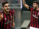 Godi Milan, Andrè Silva e Cutrone non si fermano più