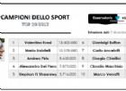 Valentino Rossi batte i calciatori: è lui il numero 1 del web