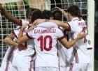 Corsa al quarto posto: poche speranze per il Milan