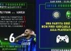 Pordenone Calcio protagonista allo Sport Digital Marketing Festival di Riccione