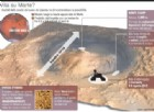 Ma allora c'è davvero vita su Marte?