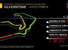 La scheda: tutto ciò che c'è da sapere sulla gara di Silverstone