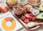 La dieta di chetogenica o keto dimagrante aumenta il rischio di diabete di tipo 2
