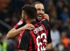 Milan: un incantesimo già spezzato