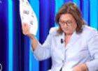 Annunziata tenta di sbugiardare Di Maio facendo la rassegna stampa, ma...