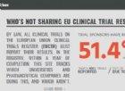 Troppe ricerche scientifiche vengono tenute nell'ombra: «una minaccia per la salute pubblica»
