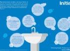 Italiani tutti sensibili ai cattivi odori nei bagni pubblici: il 28% si rifiuta di utilizzare toilette dall'odore sgradevole