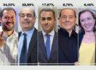La Lega vince in tutta Italia. Salvini: «Ora Governo lavori»