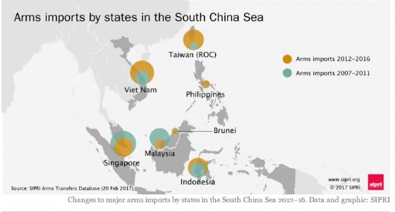 Armi importate dagli Stati del Mar Cinese Meridionale.