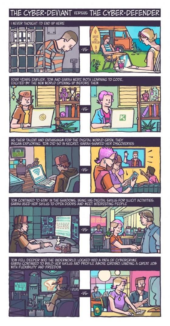 Giovani e Cyber Security