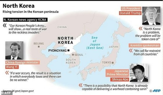 North Korea has once again emerged as a key geopolitical flashpoint