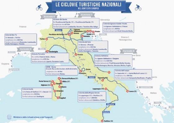 Le ciclovie che verranno realizzate in Italia