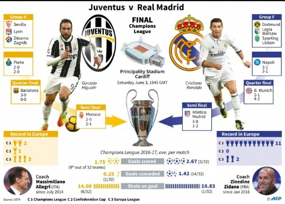 real madrid the business Real madrid moved back above fc barcelona into second place thanks to strong  commercial growth in 2016/17 and a title winning season in both domestic and.
