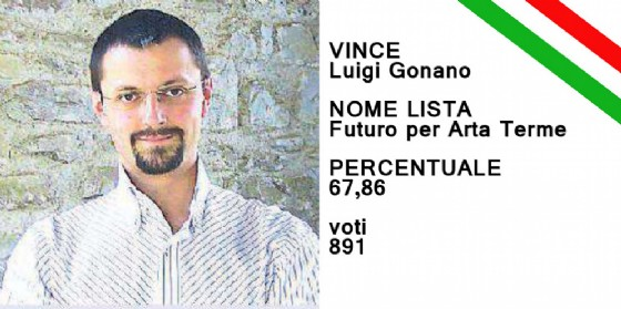 Luigi Gonano è il nuovo sindaco di Arta Terme