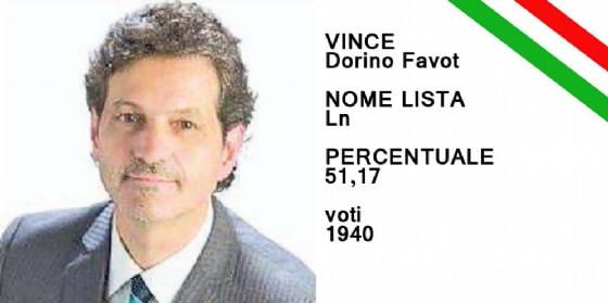 Dorino Favot è stato eletto sindaco di Prata di Pordenone (© Diario di Pordenone)