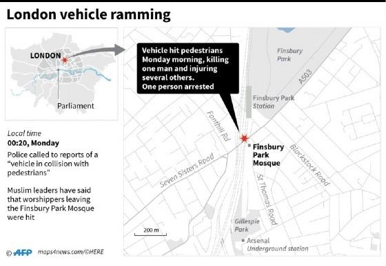 London vehicle ramming