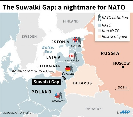 The Suwalki Gap is the Achilles' heel of NATO's eastern flank: as its capture would cut off Estonia, Latvia and Lithuania