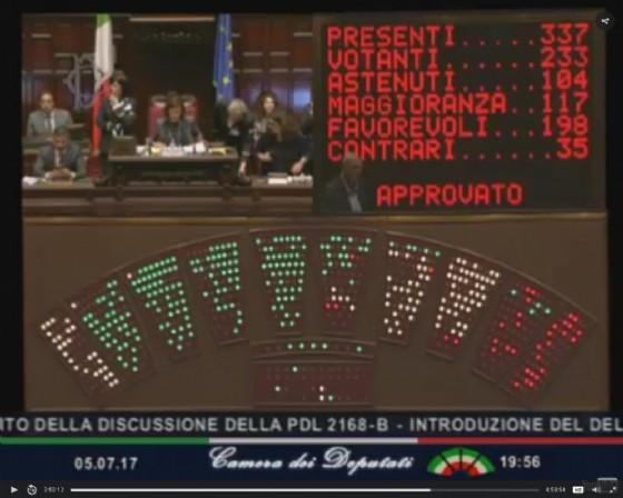 Tortura anche in italia da oggi reato pene durissime for Diretta tv camera deputati