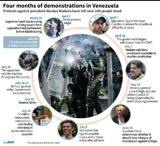 Key events in Venezuela since Nicolas Maduro came to power