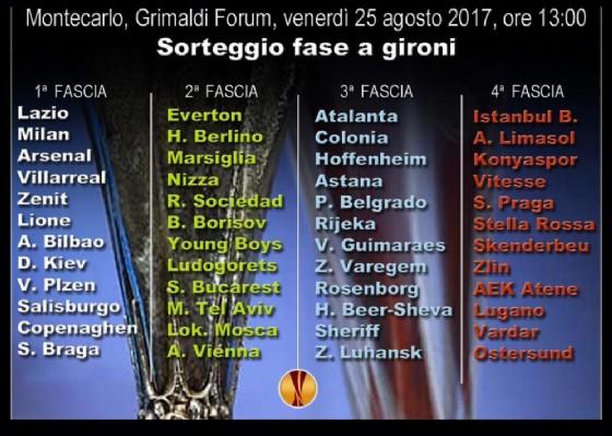 Il sorteggio di Montecarlo ha regalato al Milan un ottimo girone