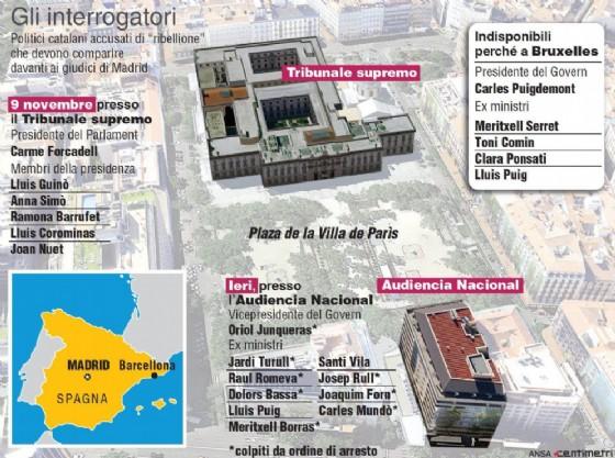 L'infografica Centimetri illustra la localizzazione dei tribunali di Madrid dove devono comparire gli ex membri del governo di Barcellona