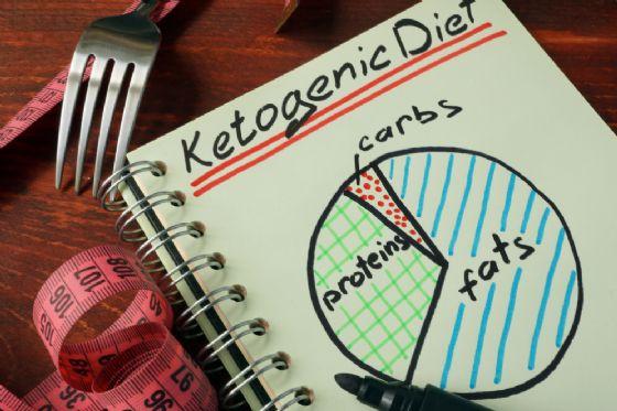 La dieta chetogenica aiuta i pazienti con glaucoma