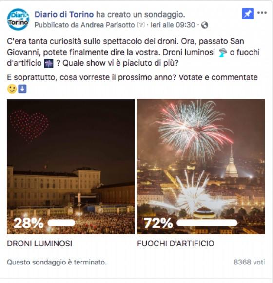 I risultati del sondaggio sulla nostra pagina