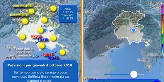 Arpa-Osmer: tutte le previsioni Fvg in una app gratuita