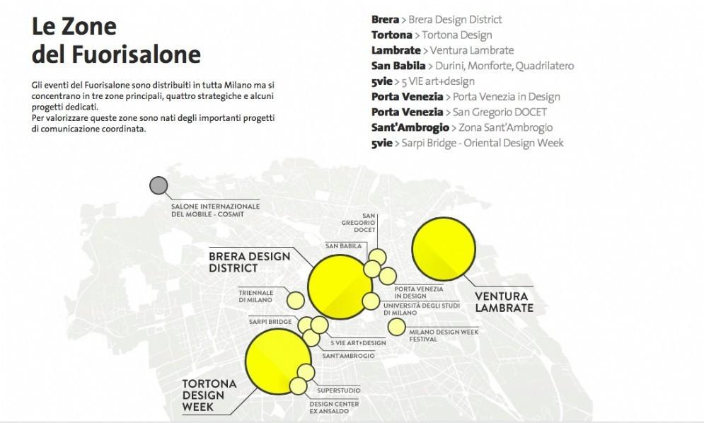 Gli 8 distretti delle Milano Design Week