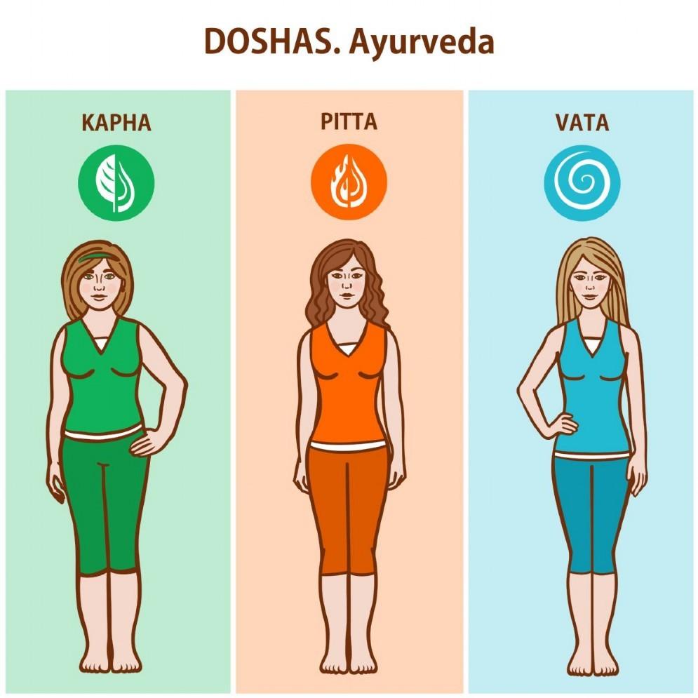 Prakriti in medicina ayurvedica e costituzione Vata