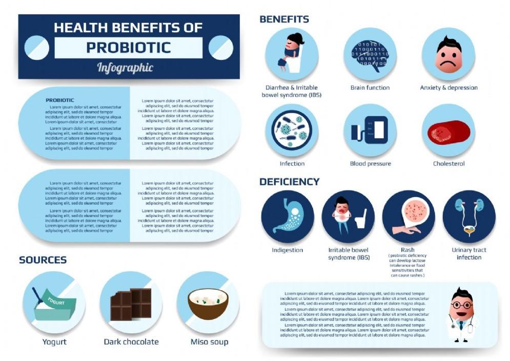 Gli effetti dei prebiotici sul nostro organismo
