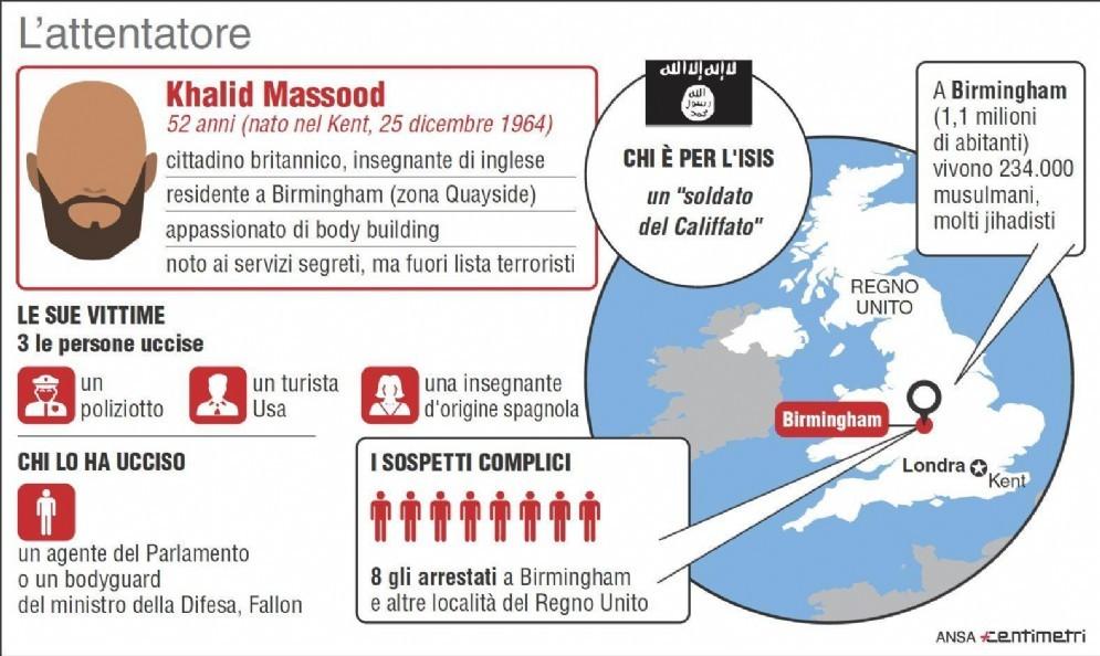 L'infografica di quello che si sa di Khalid Massood, l'autore dell'attentato a Westminster a Londra, 23 marzo 2017