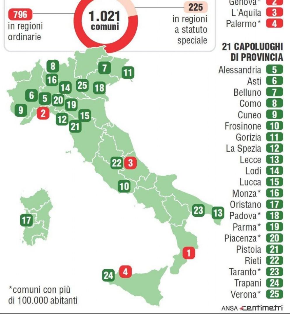 Oggi si vota in oltre mille comuni italiani per le elezioni amministrative.