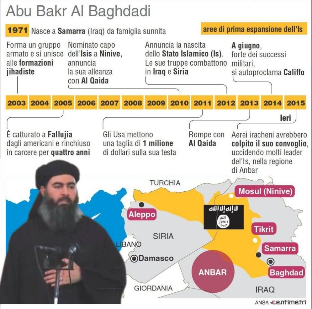 Infografica sulla vita del capo dell'Isis Abu Bakr al-Baghdadi