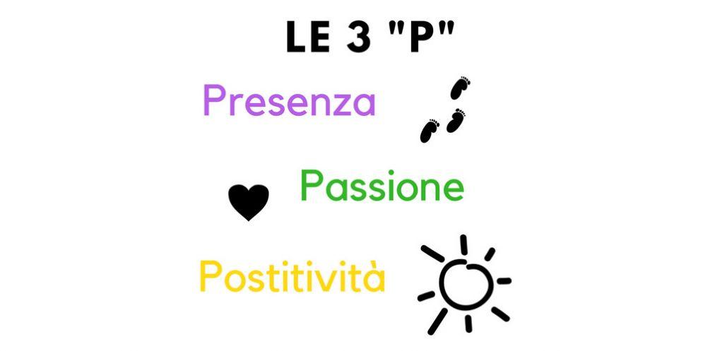 Presenza, Passione e Positività: le tre leve di InsidersLab