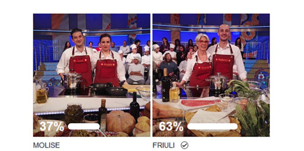 """Lo chef di Fiume Veneto vince a """"La prova del cuoco"""""""