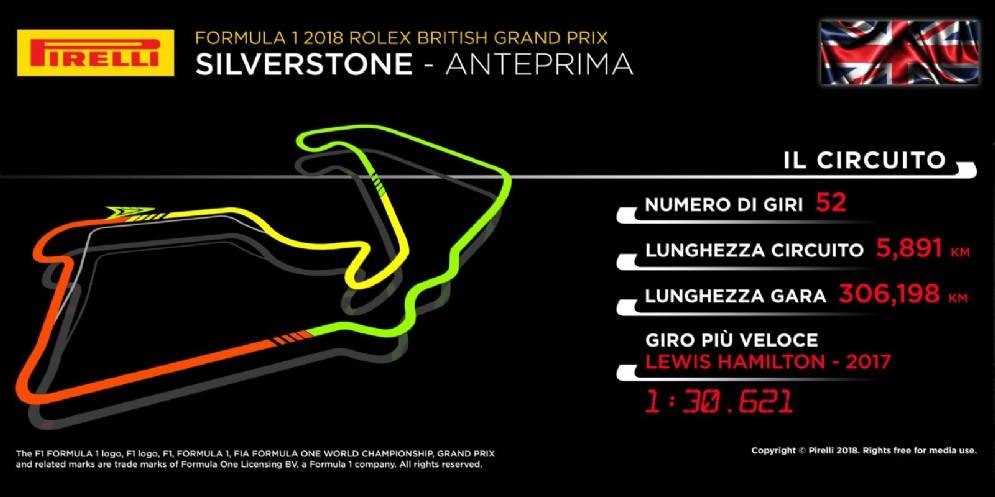 La pista di Silverstone che ospita il GP di Gran Bretagna di F1