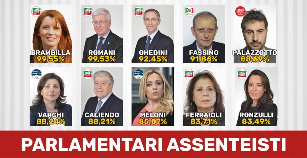 Il M5s e la classifica dei parlamentari assenteisti