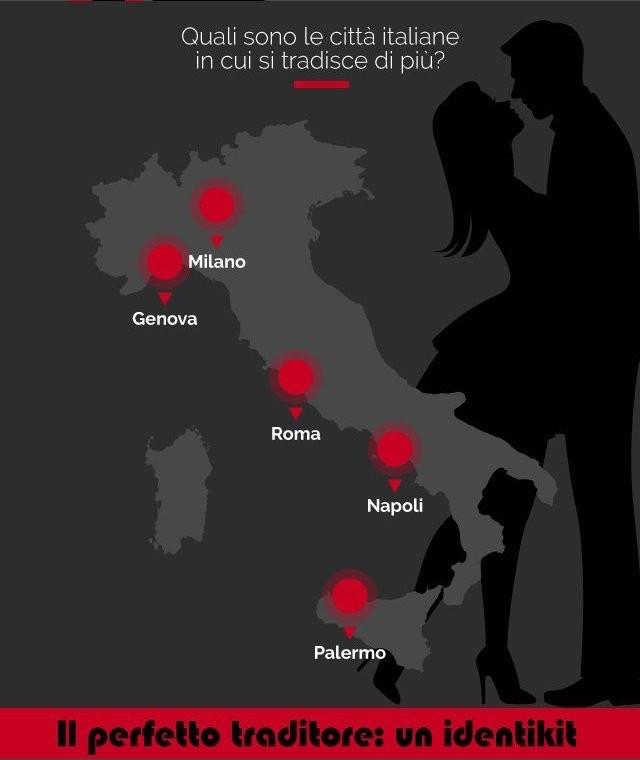 Tradimento, città italiane