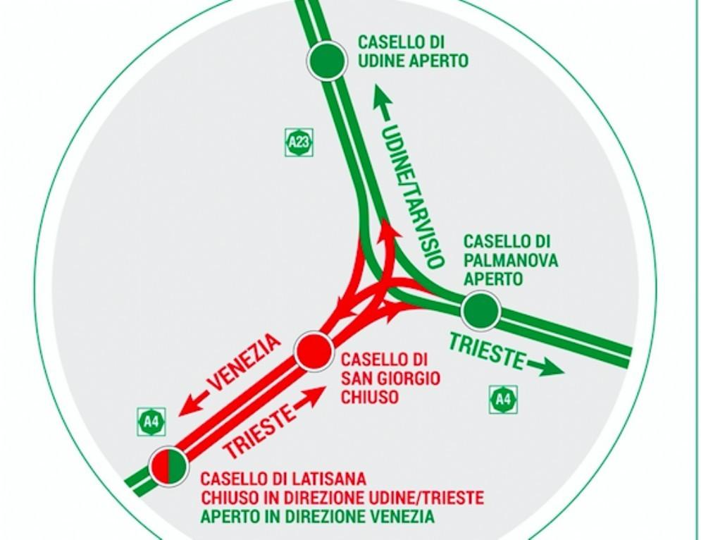 Notte di lavori in autostrada: chiuso il tratto tra nodo di Palmanova e Latisana