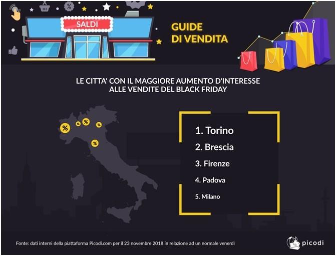 Le città con il maggiore aumento d'interesse alle vendite del Black Friday