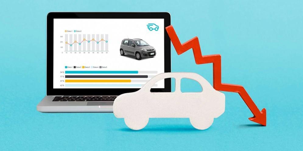 Indagini statistiche online in ambito automotive