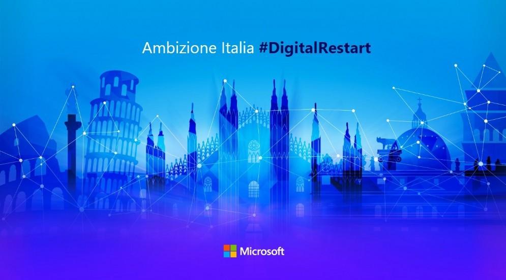 Progetto Ambizione Italia